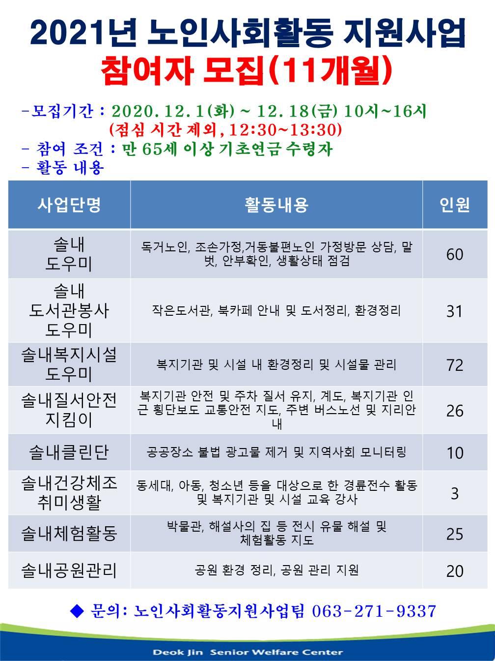 11개월 모집 자료(2020)_사업단별.jpg